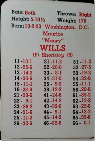 wills 62