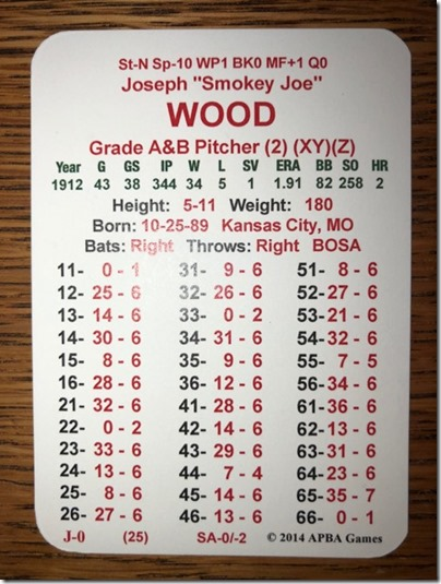 joe wood 2014GTOP
